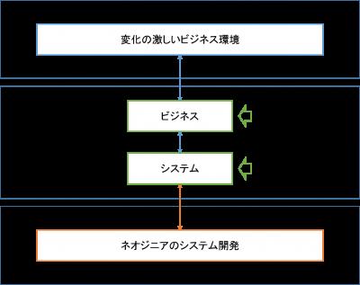 system-400x317